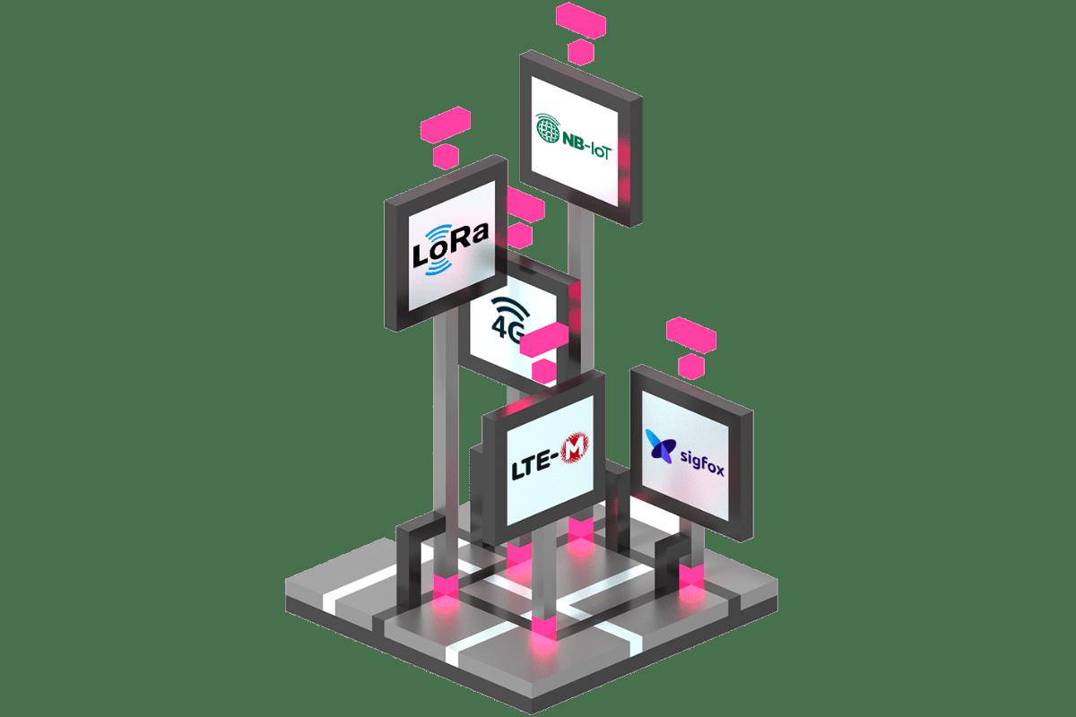 Kuzzle IoT - network
